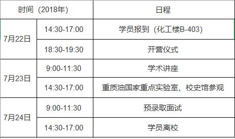 2018年中国石油大学化学工程学院优秀大学生夏令营招生简章