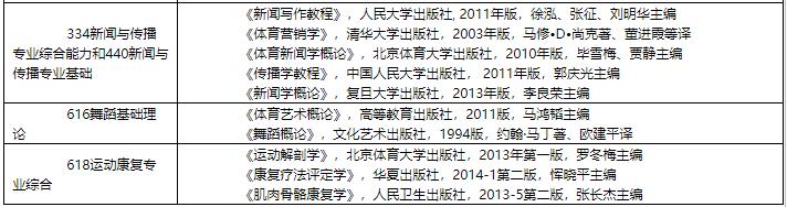2016北体大硕士研究生招生简章