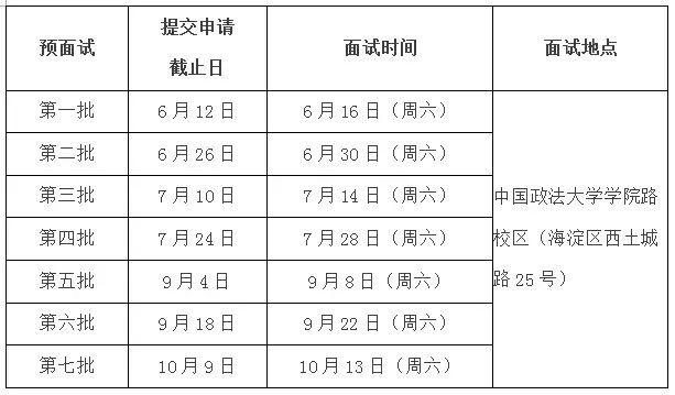 中国政法大学2019年MBA预面试安排