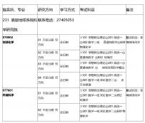 天津大学表层地球系统科学研究院2019年硕士研究生招生专业目录