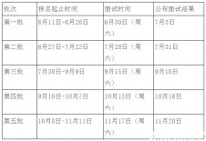 广东外语外贸大学商学院2019年秋季工商管理硕士(MBA)招生简章