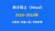 2016--2018年审计硕士(MAud)54所院校复试分数线、招生录取人数、学费、学制汇总表