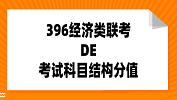 396经济类联考都考什么?396经济类联考试卷结构及分值