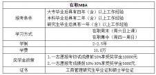 2021考研招生简章|2021年浙江工业大学MBA提前批招生简章(第一批)