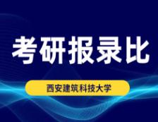 考研报录比:西安建筑科技大学2019年硕士研究生报录比