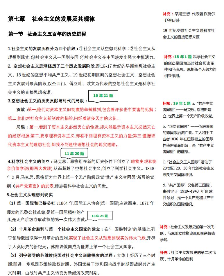 2021考研政治:马克思主义基本原理概论必背考点(Ⅶ)