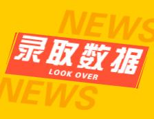 2022择校:2021天津理工、河北地质、山西师范MPAcc录取情况分析!